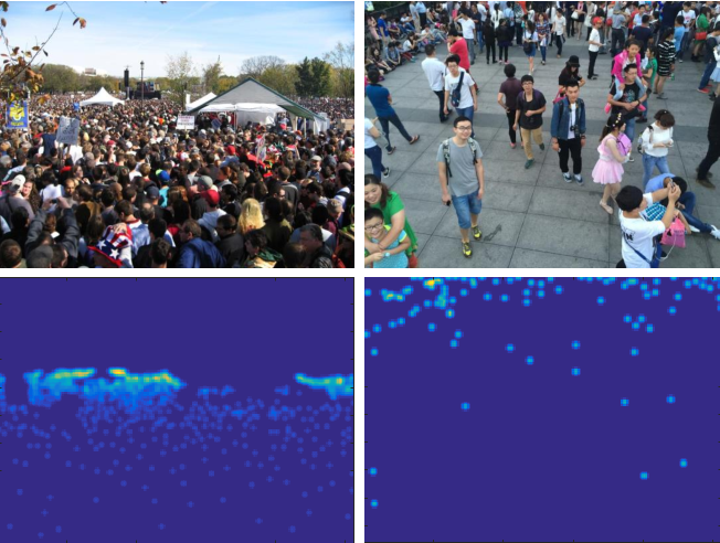 Figure 1 for Crowd counting via scale-adaptive convolutional neural network