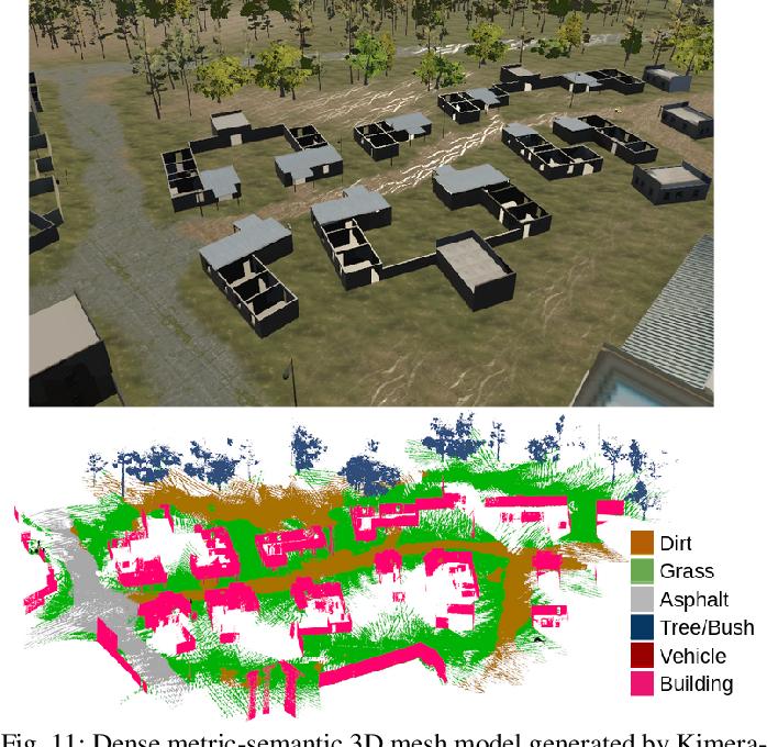 Figure 3 for Kimera-Multi: Robust, Distributed, Dense Metric-Semantic SLAM for Multi-Robot Systems