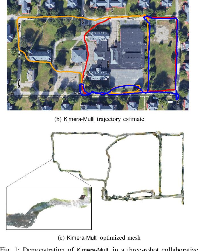 Figure 1 for Kimera-Multi: Robust, Distributed, Dense Metric-Semantic SLAM for Multi-Robot Systems
