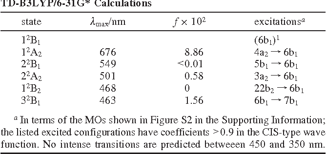 TABLE 3. Excited States and Electronic Transitions of 2• by TD-B3LYP/6-31G* Calculations