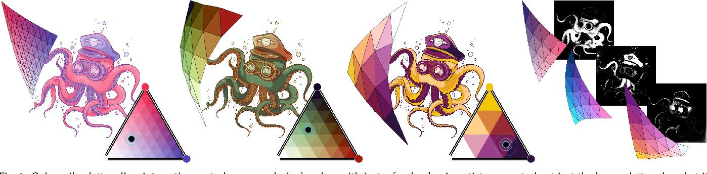 Figure 1 for Color Sails: Discrete-Continuous Palettes for Deep Color Exploration