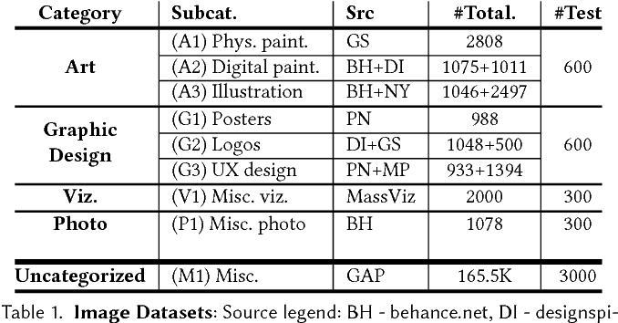 Figure 2 for Color Sails: Discrete-Continuous Palettes for Deep Color Exploration