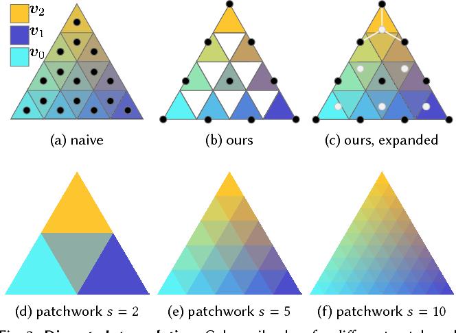Figure 4 for Color Sails: Discrete-Continuous Palettes for Deep Color Exploration