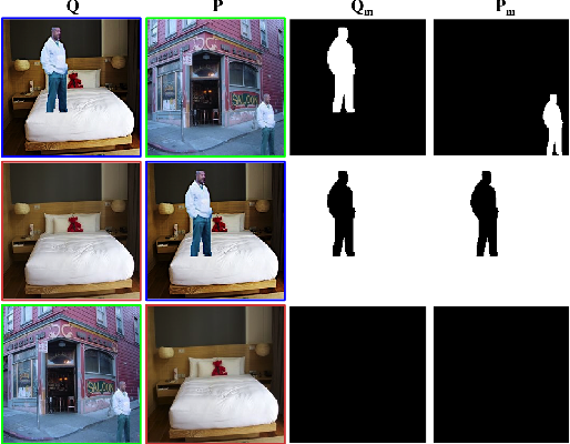 Figure 2 for Deep Matching and Validation Network -- An End-to-End Solution to Constrained Image Splicing Localization and Detection