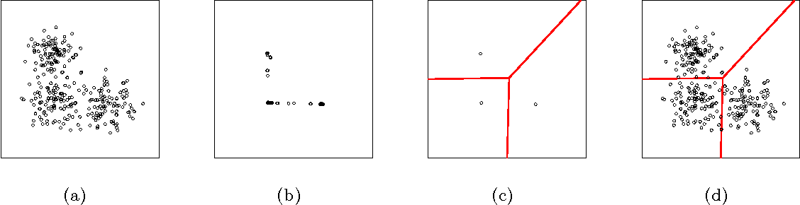 Figure 1 for Clustering subgaussian mixtures by semidefinite programming