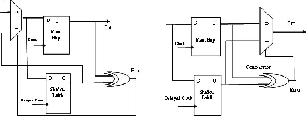 Figure 1. Razor Flip Flop Figure 2. Modified Razor Flip Flop