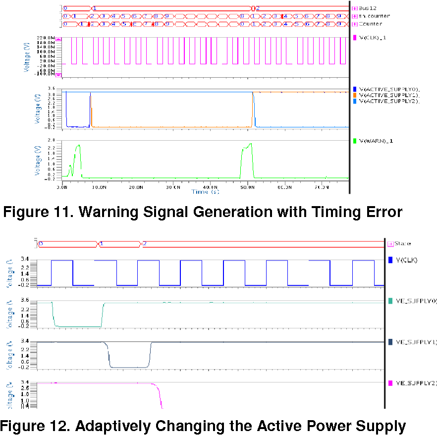Figure 11. Warning Signal Generation with Timing Error