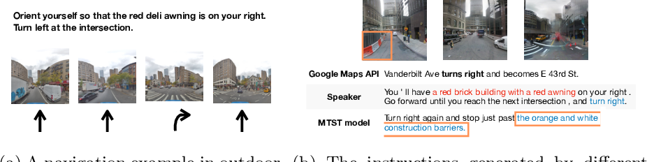 Figure 1 for Multimodal Text Style Transfer for Outdoor Vision-and-Language Navigation