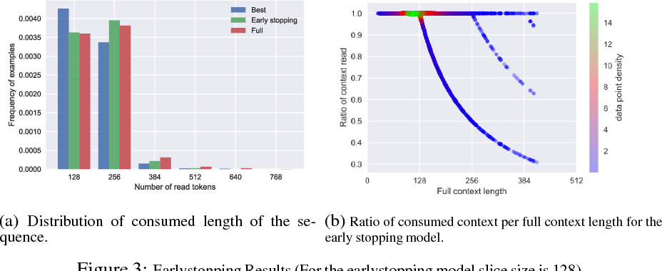 Figure 4 for Incremental Reading for Question Answering