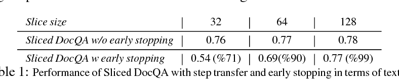 Figure 2 for Incremental Reading for Question Answering