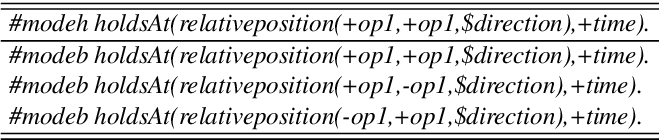 Figure 4 for Incremental and Iterative Learning of Answer Set Programs from Mutually Distinct Examples
