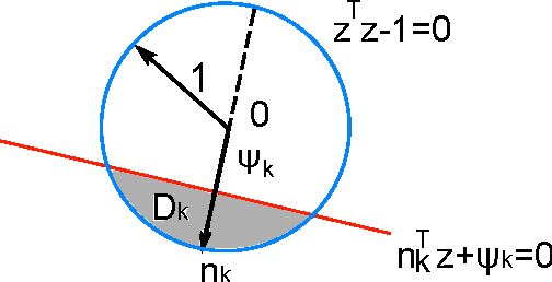 Figure 1 for The Symmetry of a Simple Optimization Problem in Lasso Screening
