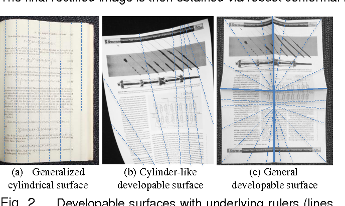 Figure 2 for Multiview Rectification of Folded Documents