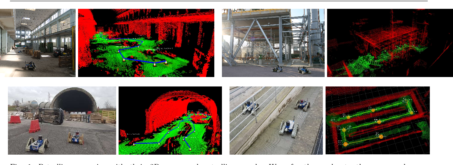Figure 1 for 3D Multi-Robot Patrolling with a Two-Level Coordination Strategy
