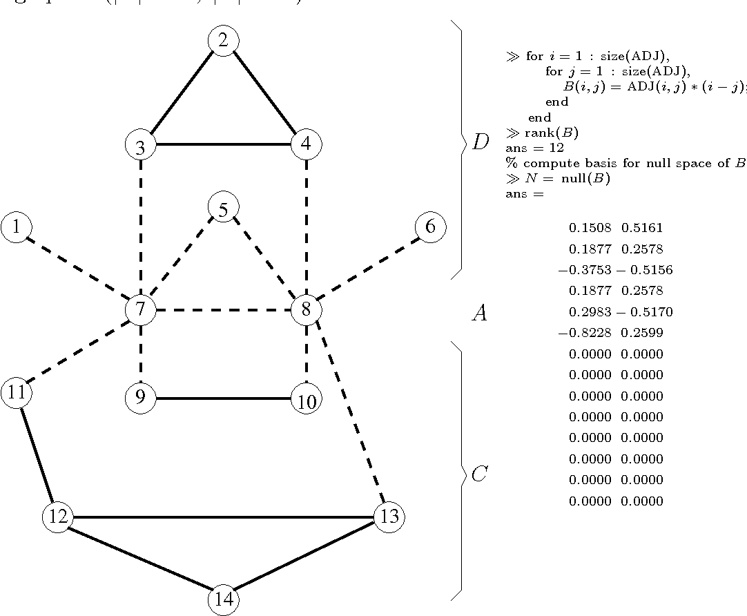 Figure 1 from Randomized Õ(M(|V|)) Algorithms for Problems in