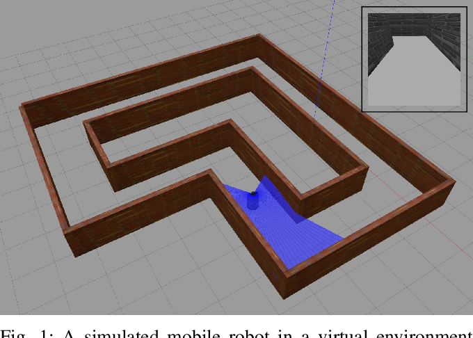 Figure 1 for Vision-Based Mobile Robotics Obstacle Avoidance With Deep Reinforcement Learning