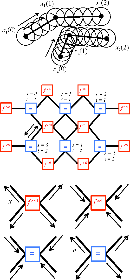 Figure 2 for Proximal operators for multi-agent path planning