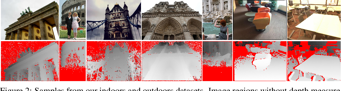 Figure 3 for LF-Net: Learning Local Features from Images