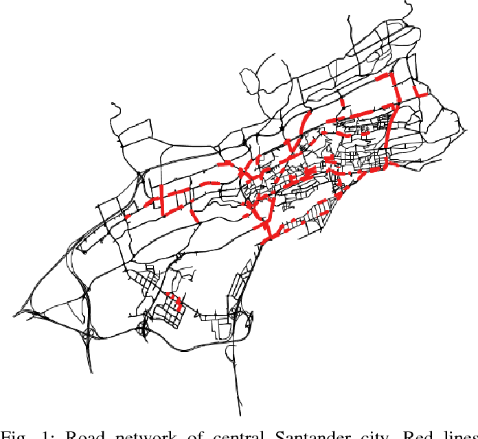 Figure 1 for A Capsule Network for Traffic Speed Prediction in Complex Road Networks