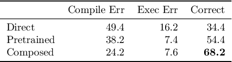 Figure 2 for Simplifying Models with Unlabeled Output Data