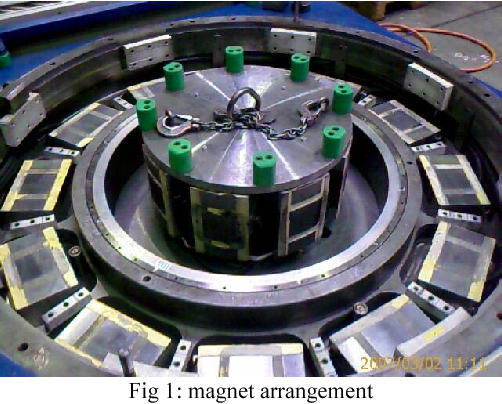 Fig 1: magnet arrangement