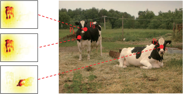 Figure 1 for End-to-End Object Detection with Adaptive Clustering Transformer