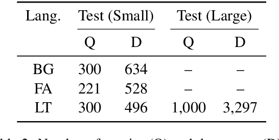 Figure 4 for Segmenting Subtitles for Correcting ASR Segmentation Errors