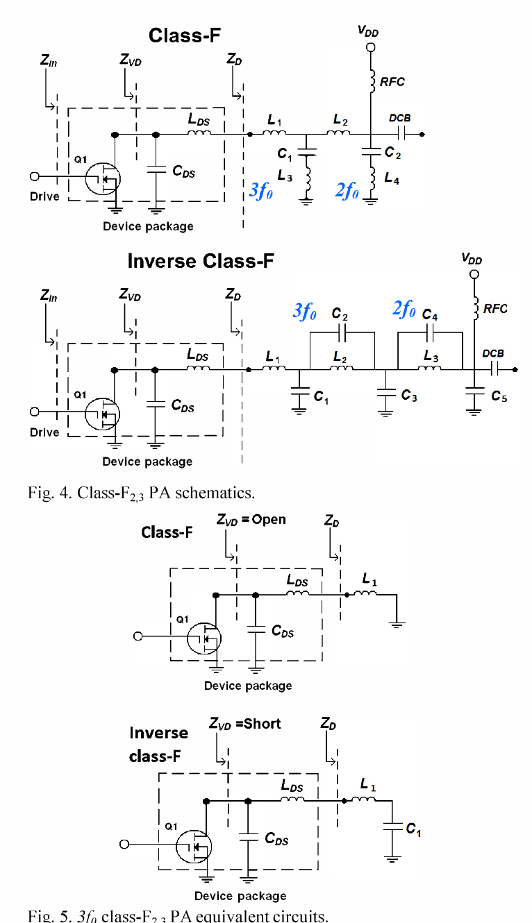 Class F And Inverse Power Amplifier Loading Networks Design A Circuit Figure 4