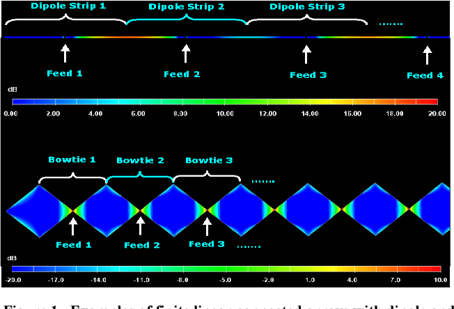 Figure 1 from Design and modeling of finite and low-profile, ultra