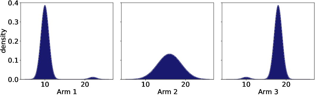Figure 4 for Bayesian brains and the Rényi divergence