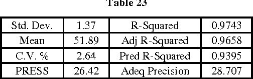 table 23