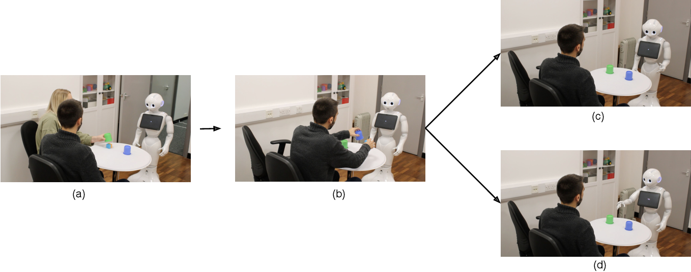 Figure 1 for When Would You Trust a Robot? A Study on Trust and Theory of Mind in Human-Robot Interactions