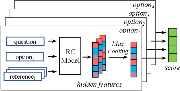 Figure 4 for JEC-QA: A Legal-Domain Question Answering Dataset