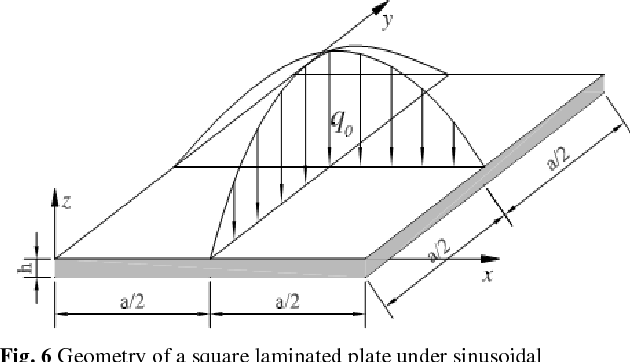 Figure 6 from Static and free vibration isogeometric analysis of