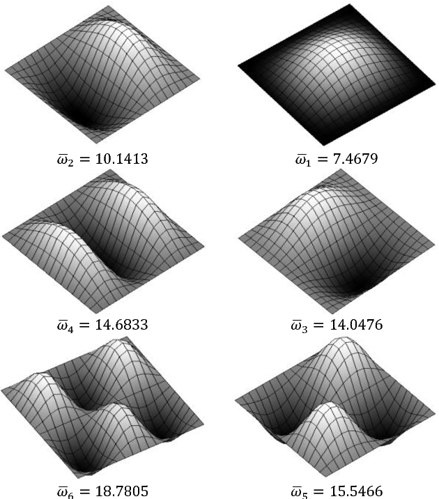 Figure 7 from Static and free vibration isogeometric analysis of