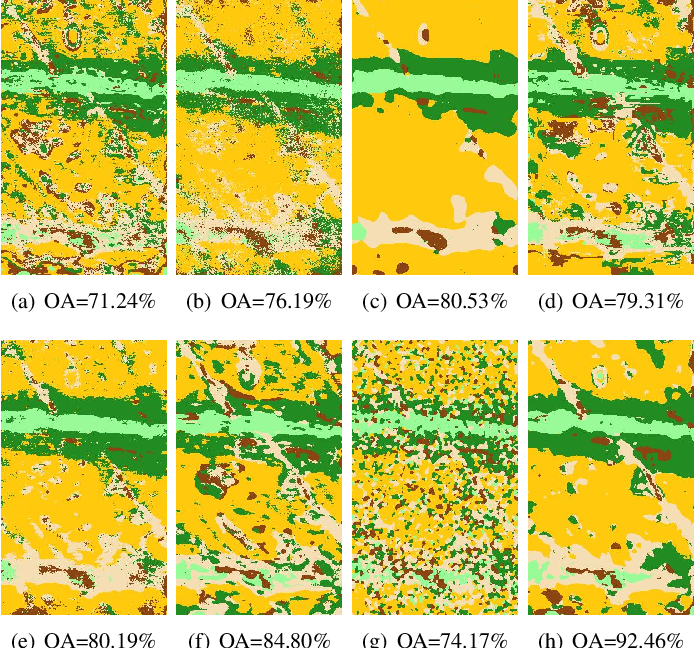 Figure 2 for Fusion of Dual Spatial Information for Hyperspectral Image Classification