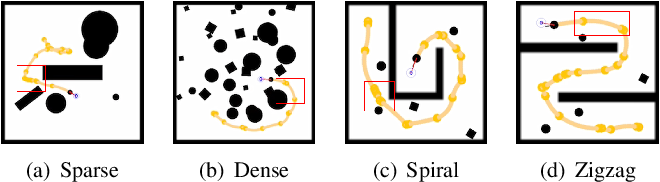 Figure 4 for Reinforcement Learning for Robot Navigation with Adaptive ExecutionDuration (AED) in a Semi-Markov Model