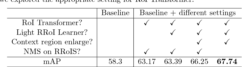 Figure 2 for Learning RoI Transformer for Detecting Oriented Objects in Aerial Images