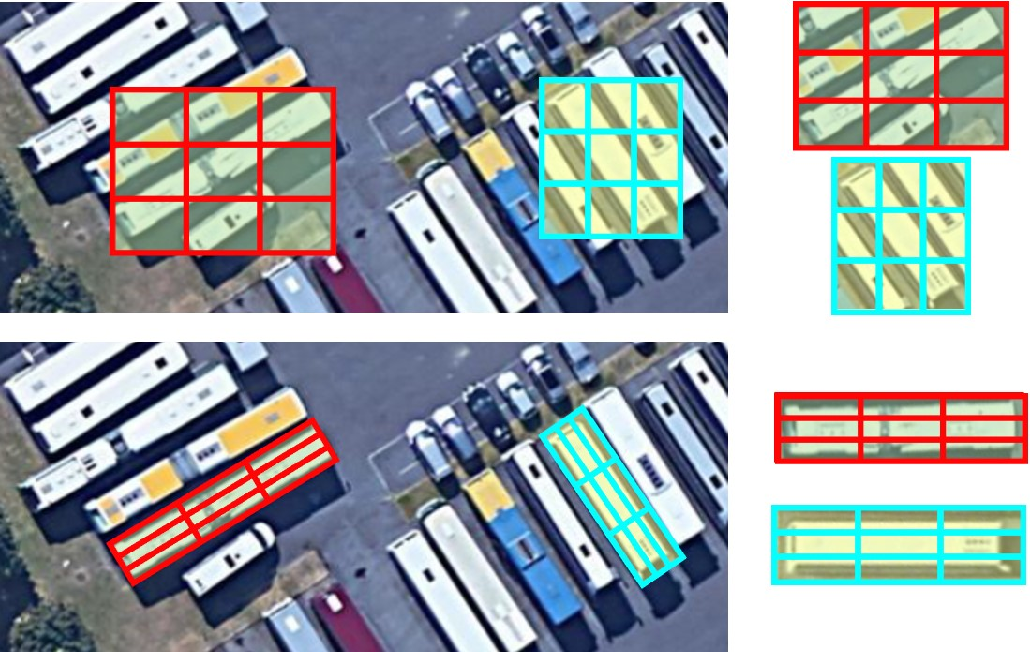 Figure 1 for Learning RoI Transformer for Detecting Oriented Objects in Aerial Images