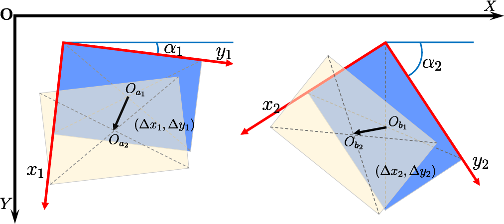 Figure 4 for Learning RoI Transformer for Detecting Oriented Objects in Aerial Images