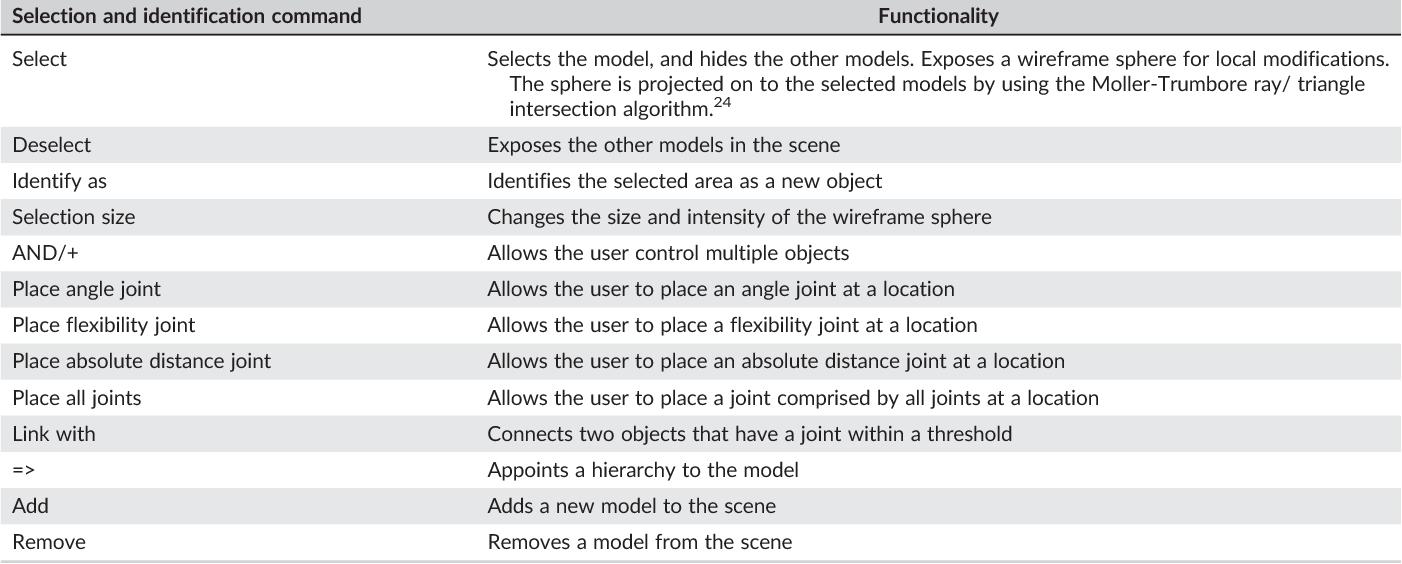 Generative Anatomy Modeling Language (GAML). - Semantic Scholar