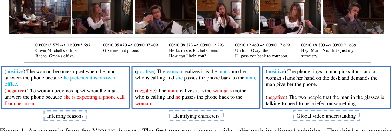 Figure 1 for VIOLIN: A Large-Scale Dataset for Video-and-Language Inference