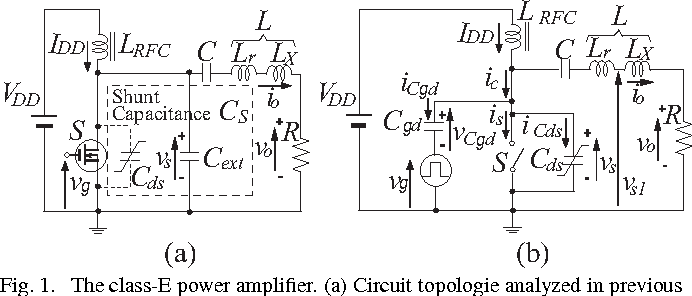 Figure 1 from Effect of MOSFET gate-to-drain parasitic capacitance