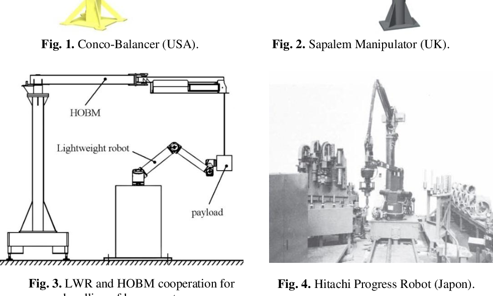 Figure 2 for Key Features of the Coupled Hand-operated Balanced Manipulator (HOBM) and Lightweight Robot (LWR)