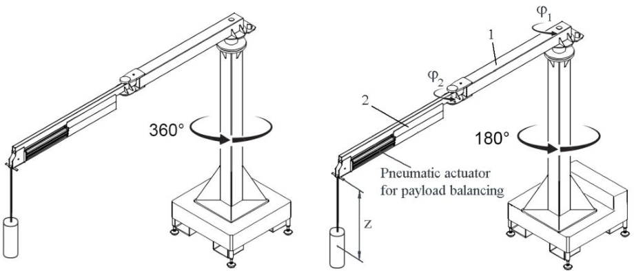 Figure 4 for Key Features of the Coupled Hand-operated Balanced Manipulator (HOBM) and Lightweight Robot (LWR)