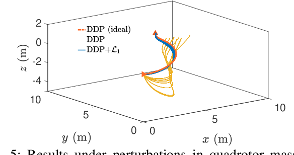 Figure 4 for Robustifying Reinforcement Learning Policies with $\mathcal{L}_1$ Adaptive Control