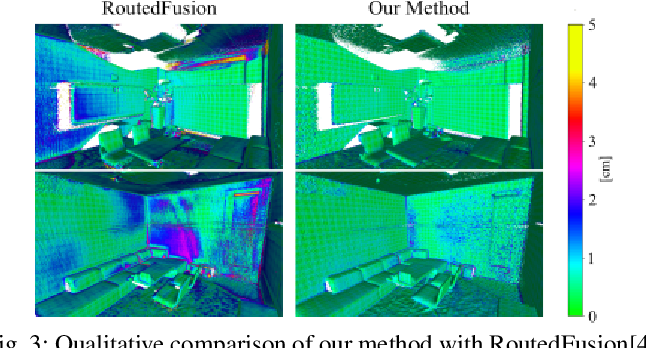 Figure 3 for A Real-Time Online Learning Framework for Joint 3D Reconstruction and Semantic Segmentation of Indoor Scenes