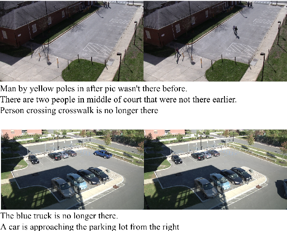 Figure 1 for Learning to Describe Differences Between Pairs of Similar Images