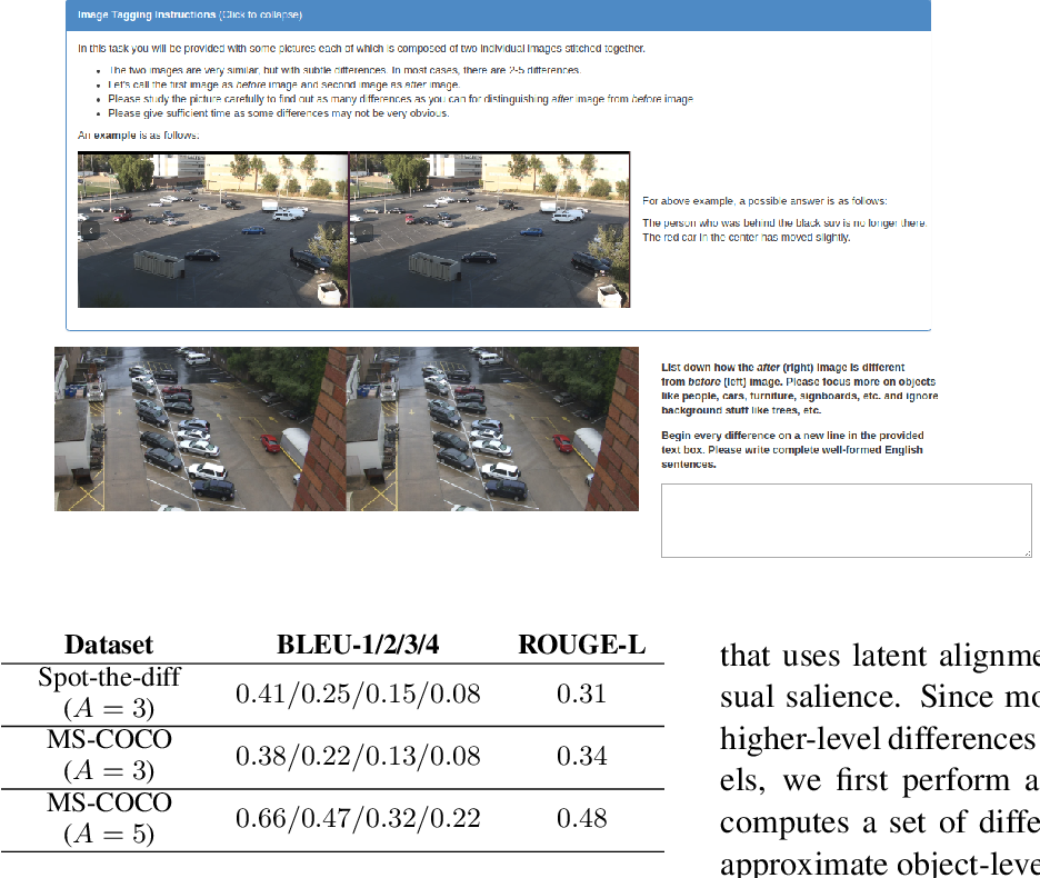 Figure 3 for Learning to Describe Differences Between Pairs of Similar Images