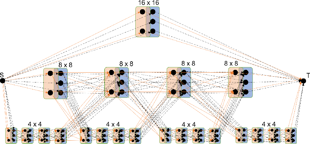 Figure 3 for A Joint Intensity-Neuromorphic Event Imaging System for Resource Constrained Devices
